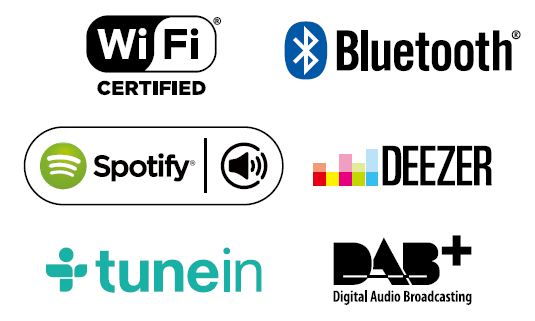Bluetooth Audio, Wi-Fi® и AirPlay с Spotify